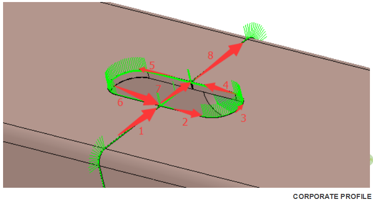 fiber laser tube cutter price