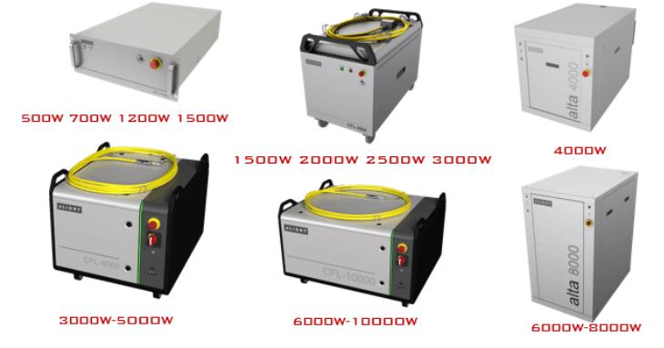 fiber laser sheet cutting machine