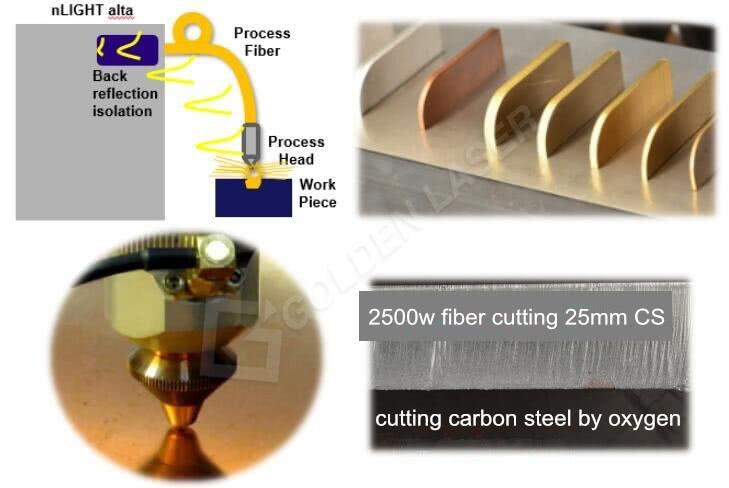 2500w fiber laser cutting machine
