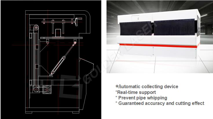 square tube automotic cutting machine
