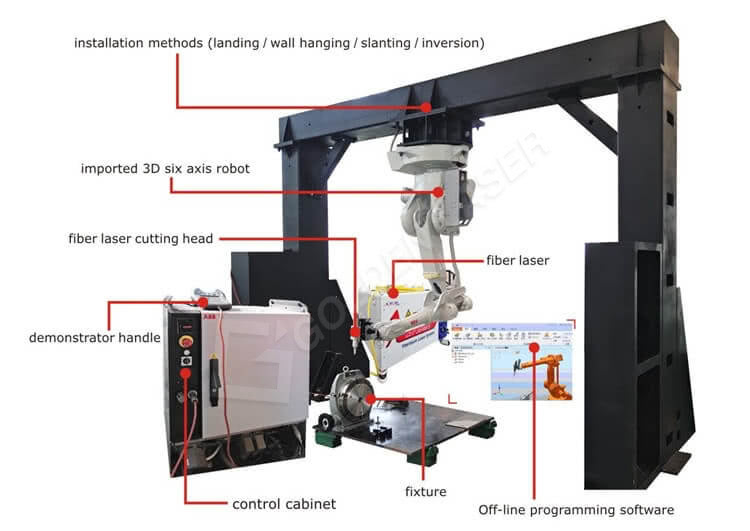 3d laser cutting machine for automotive manufacturing