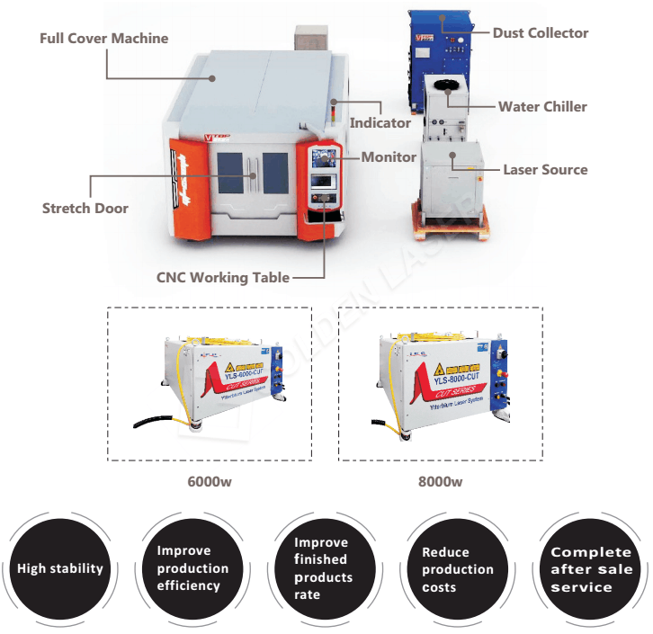 6000w metal laser cutting machine