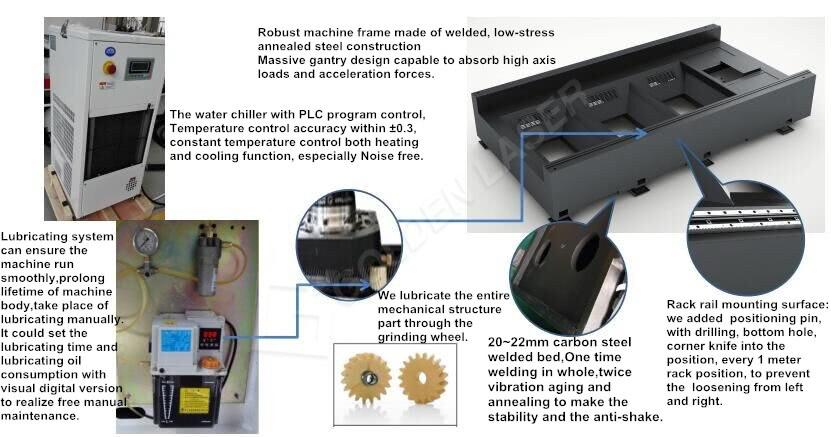 3kw fiber laser cutting machine price