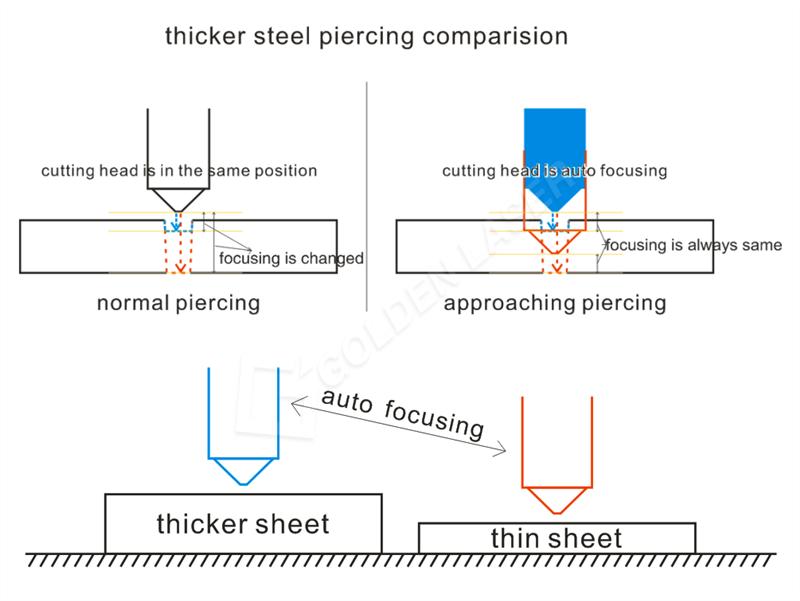 metal sheet laser cutter price