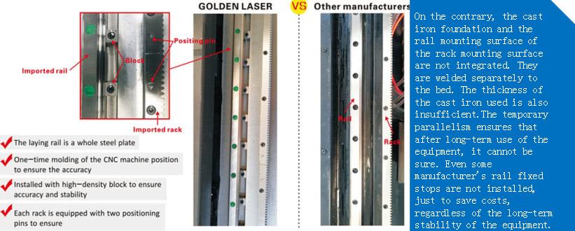 laser cutter for fitness equipment
