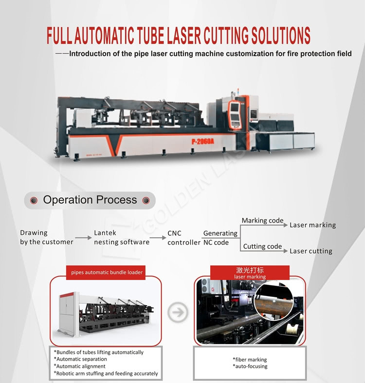 laser cutting machine for fire protection industry