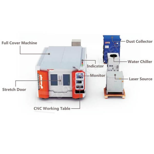 Soluzione per la protezione dei Nlight Fonte Laser in inverno