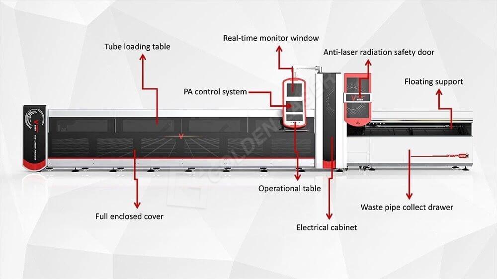 vlakna laserskog rezanja cijevi stroja