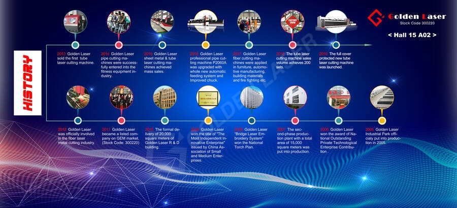 golden laser history