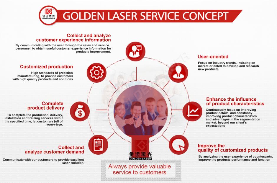 Golden-Laser-Service