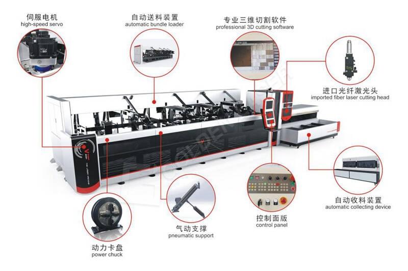 pipe laser cutter