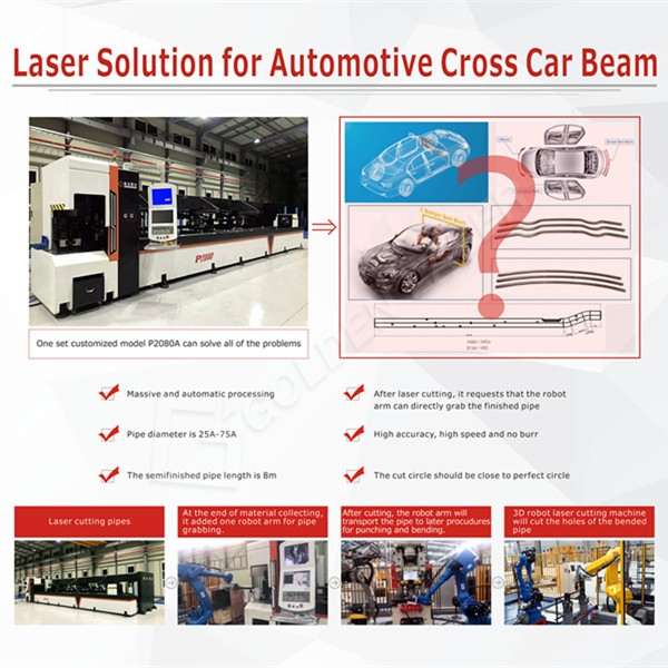 Laser Solution For Automotive Cross Car Beam Pipe